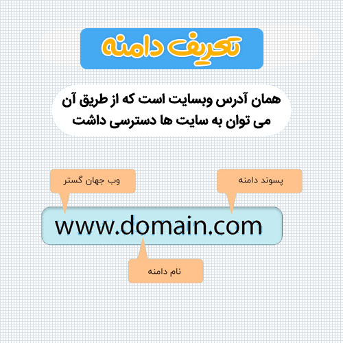 تعریف دامنه domain